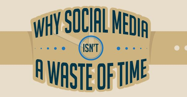 Twitter, Facebook Marketing, Waste of Time?